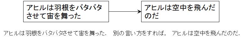 許容されるシングル・チェーン・ロジックの例-1