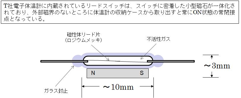 電子体温計内蔵のリードスイッチ